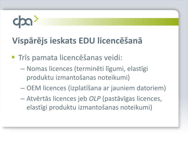 Vispārējs ieskats EDU licencēšanā