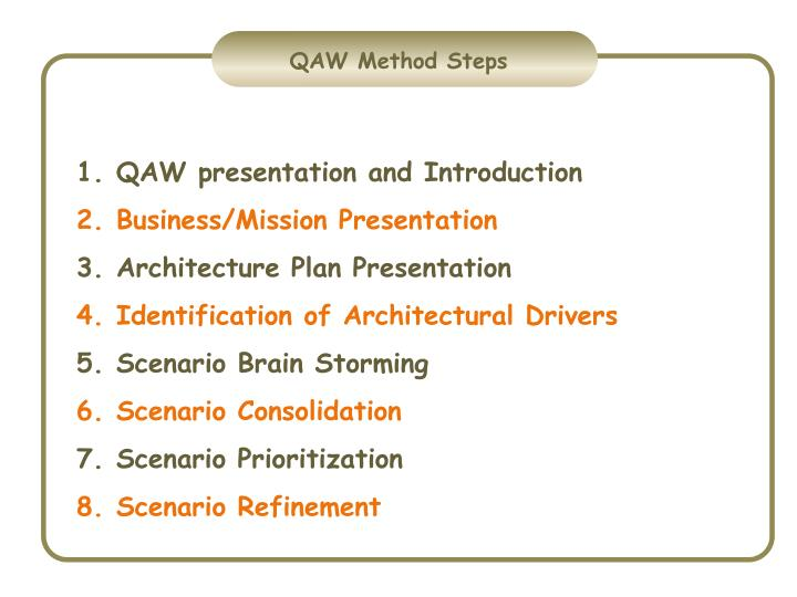 QAW Method Steps