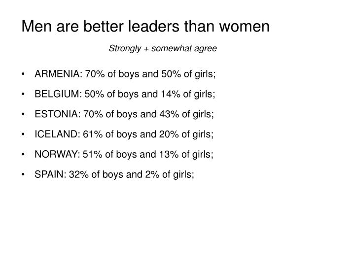 Men are better leaders than women