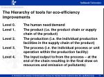 the hierarchy of tools for eco efficiency improvements