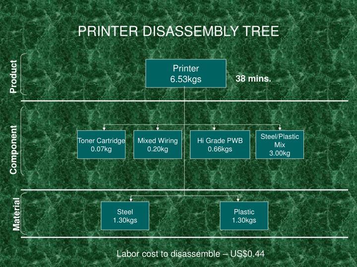 PRINTER DISASSEMBLY TREE