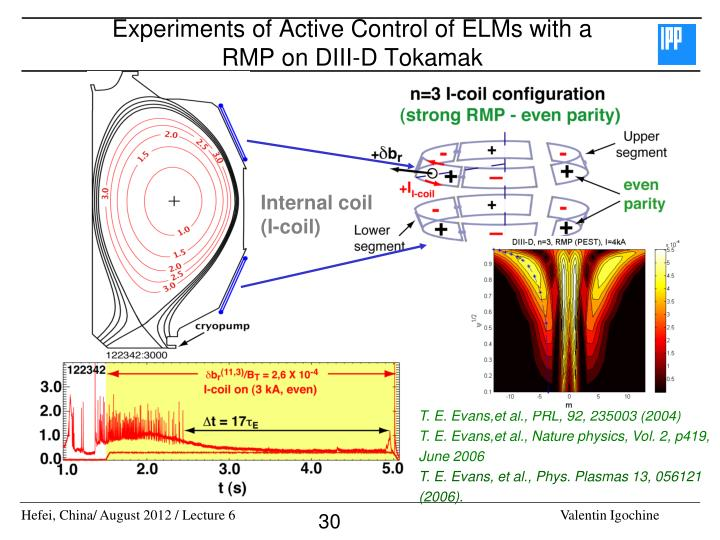 Experiments of Active Control of ELMs with a RMP on DIII-D Tokamak