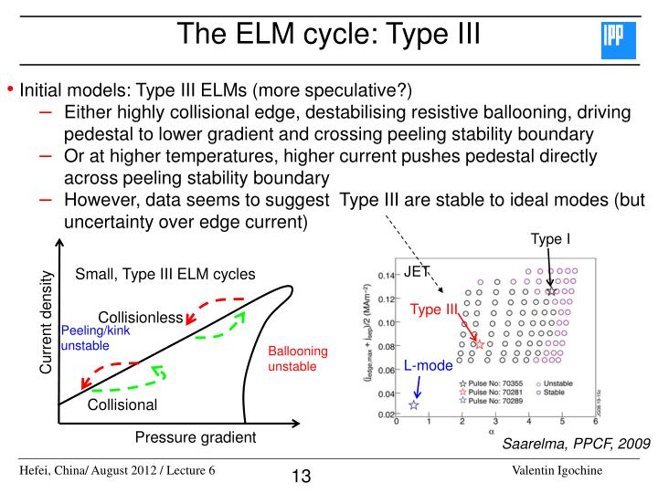 The ELM cycle: Type III