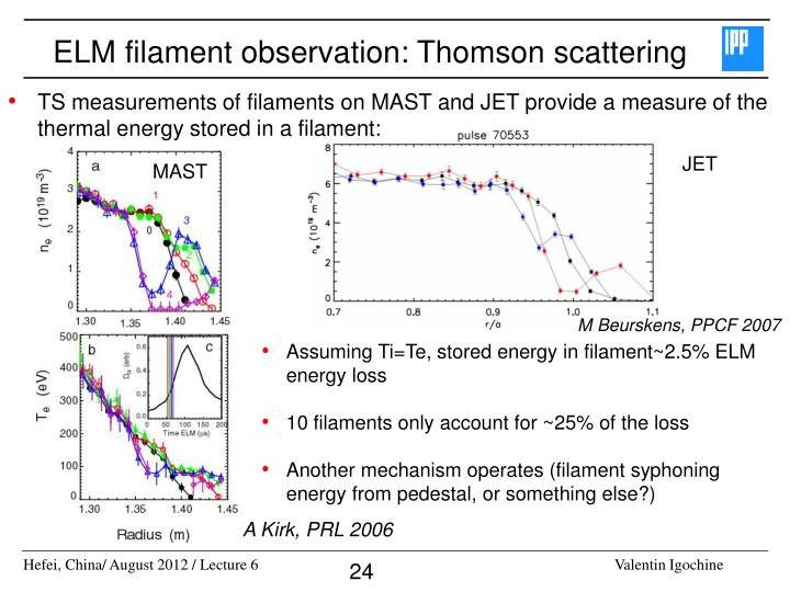 ELM filament observation: Thomson scattering