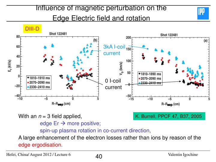 Influence of magnetic perturbation on the