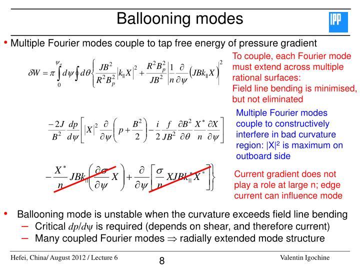Ballooning modes
