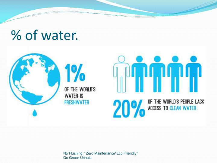 % of water.