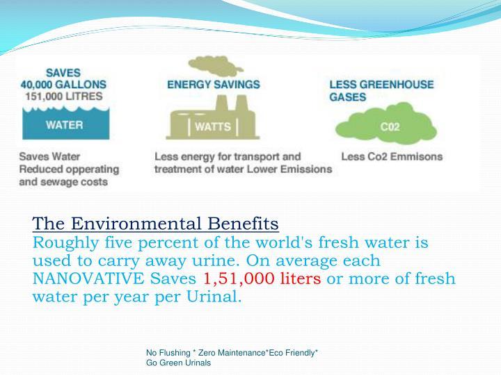 The Environmental Benefits