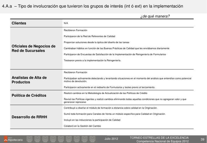 4.A.a  – Tipo de involucración que tuvieron los grupos de interés (int ó ext) en la implementación