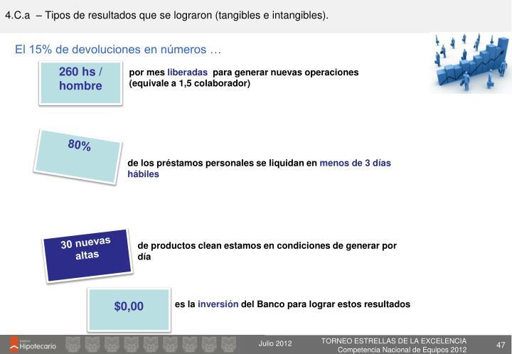4.C.a  – Tipos de resultados que se lograron (tangibles e intangibles).