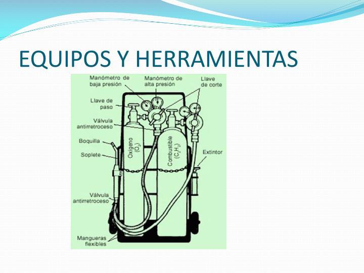 EQUIPOS Y HERRAMIENTAS