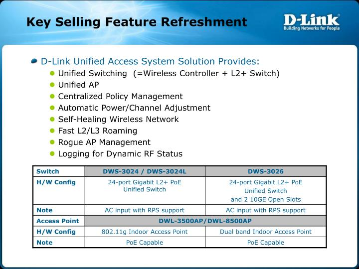Key Selling Feature Refreshment