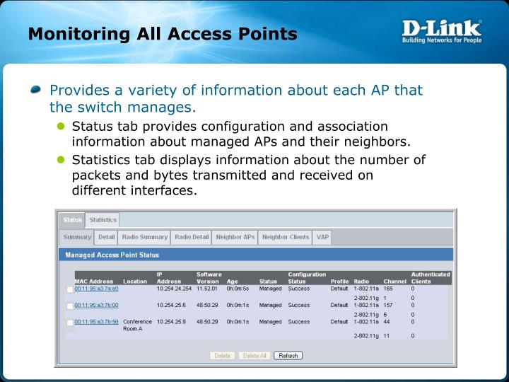 Monitoring All Access Points