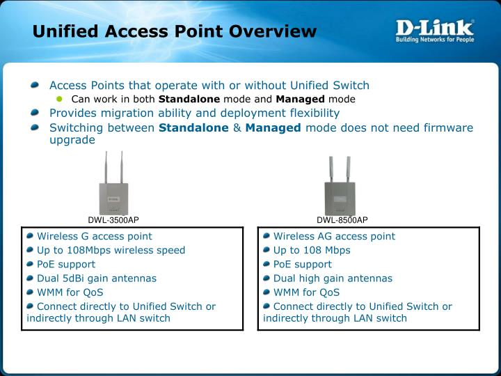Unified Access Point Overview