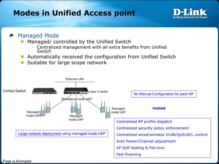 Unified Switch