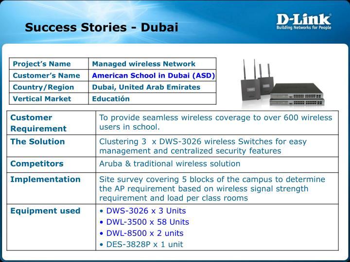 Success Stories - Dubai