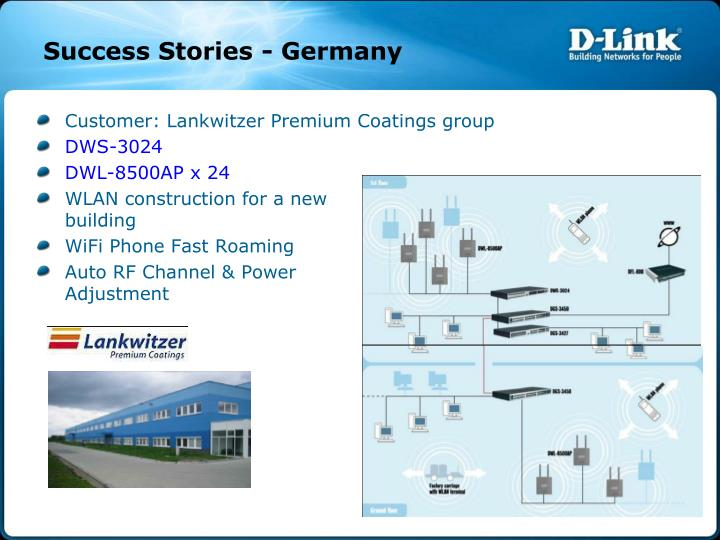 Success Stories - Germany