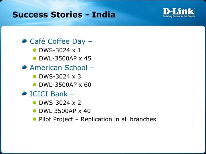 Success Stories - India