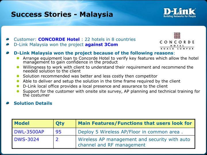 Success Stories - Malaysia