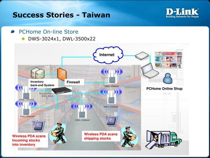 Success Stories - Taiwan