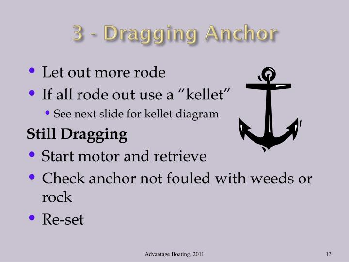 3 - Dragging Anchor