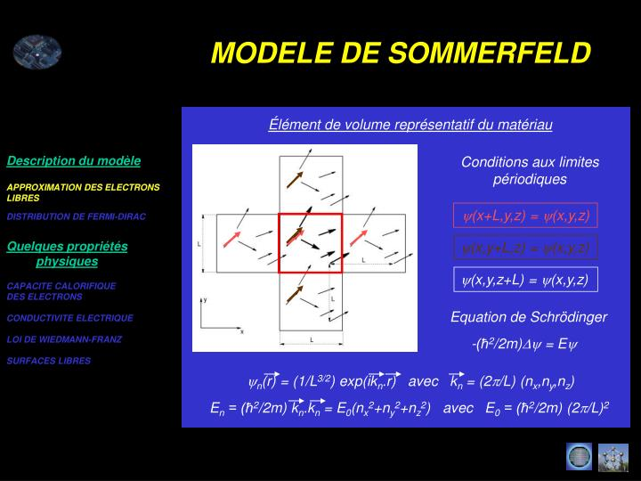 APPROXIMATION DES ELECTRONS