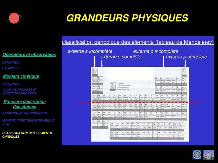 CLASSIFICATION DES ELEMENTS CHIMIQUES