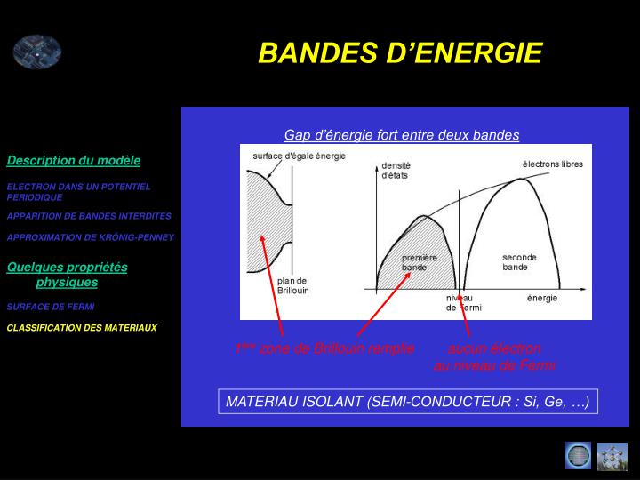 CLASSIFICATION DES MATERIAUX