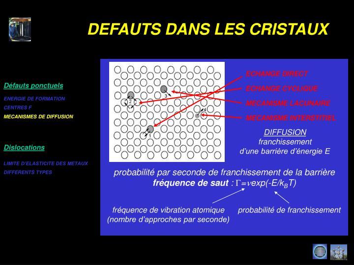MECANISMES DE DIFFUSION