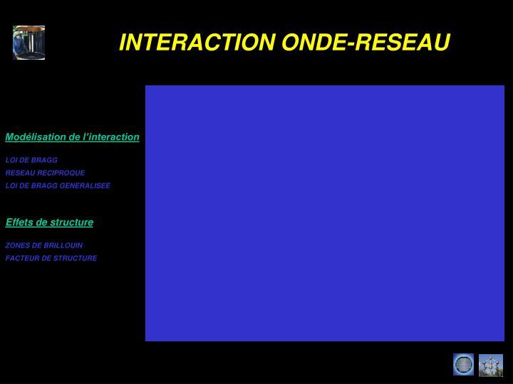 Modélisation de l'interaction