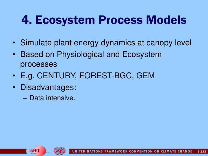 4. Ecosystem Process Models