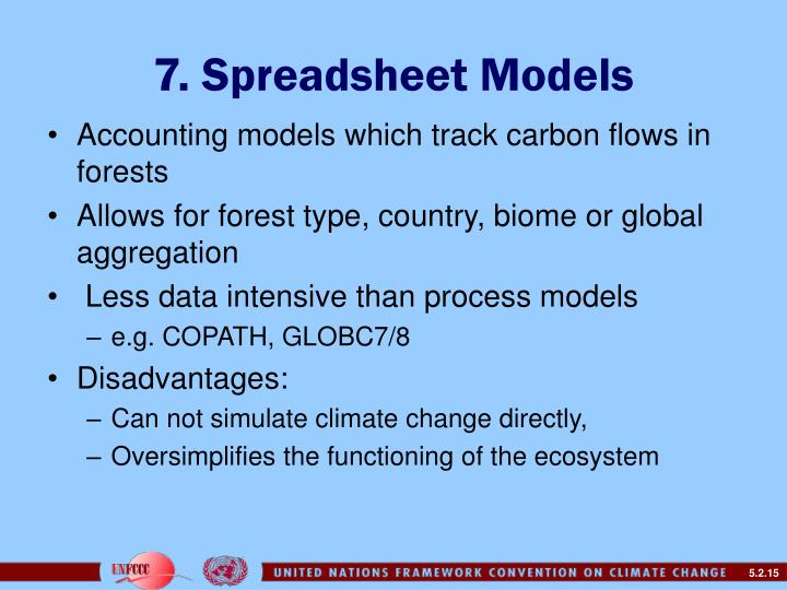 7. Spreadsheet Models