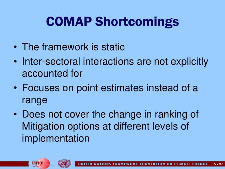 COMAP Shortcomings