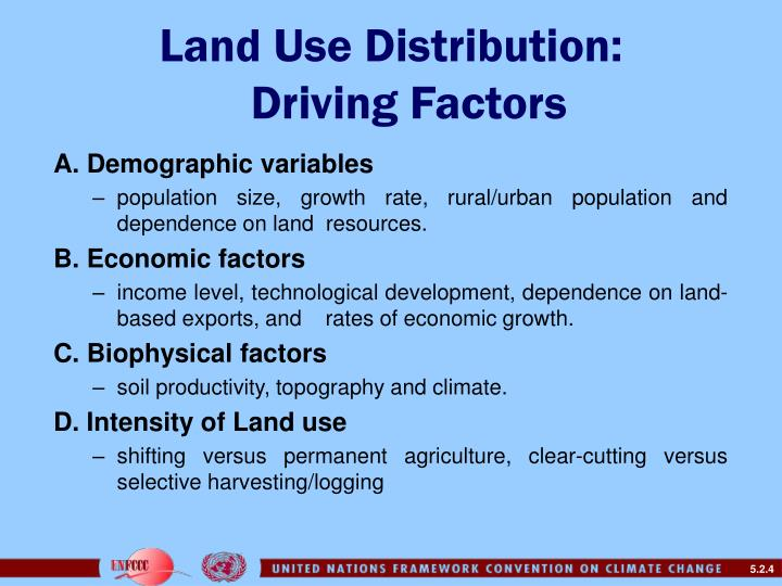 Land Use Distribution: