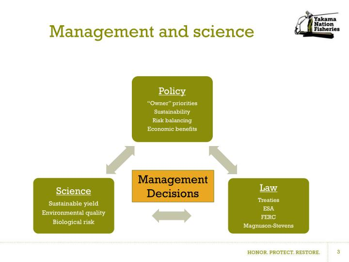 Management and science