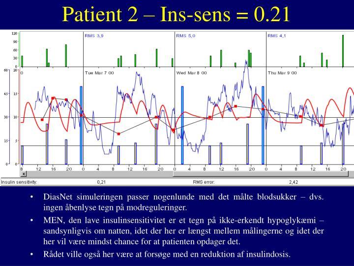 Patient 2 – Ins-sens = 0.21