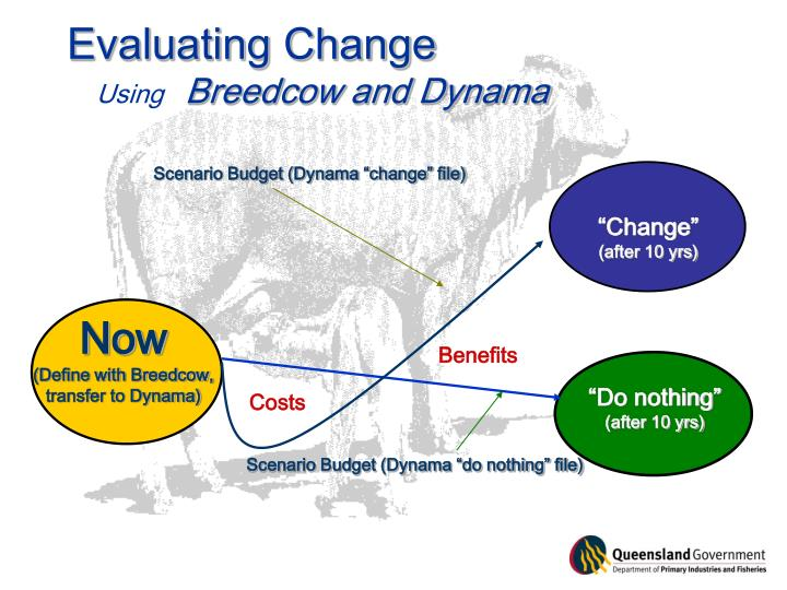 Evaluating Change