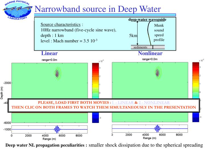 deep-water waveguide