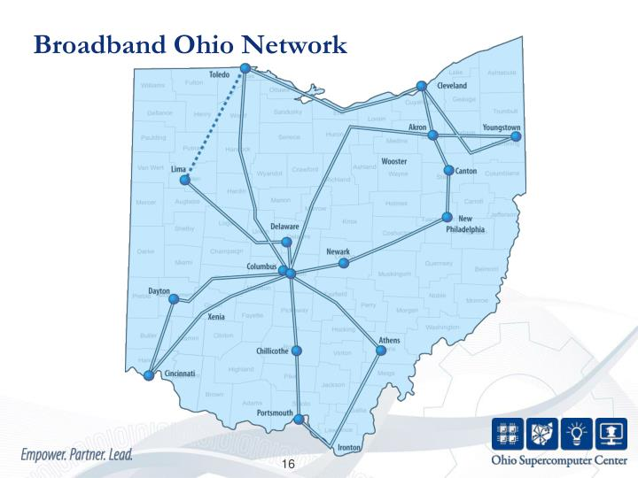 Broadband Ohio Network