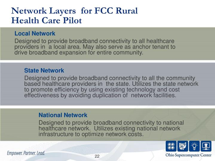 Network Layers  for FCC Rural