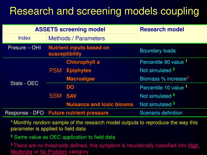 Research and screening models coupling