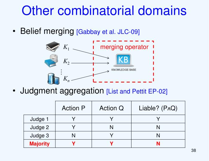 Other combinatorial domains
