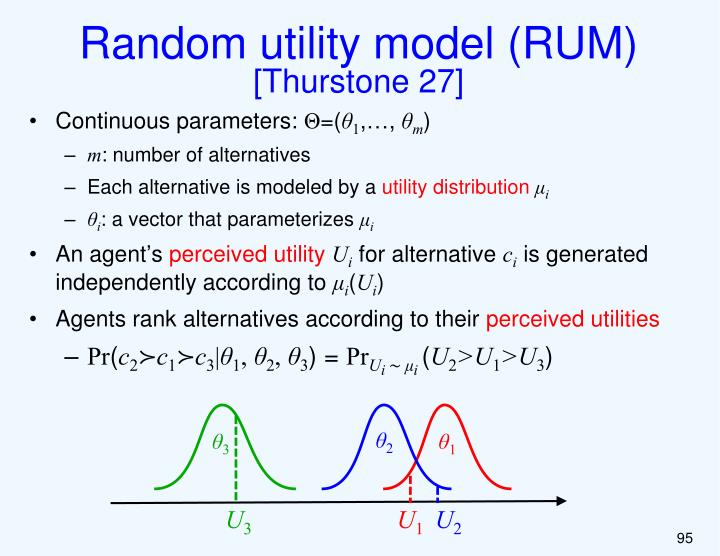 Random utility model