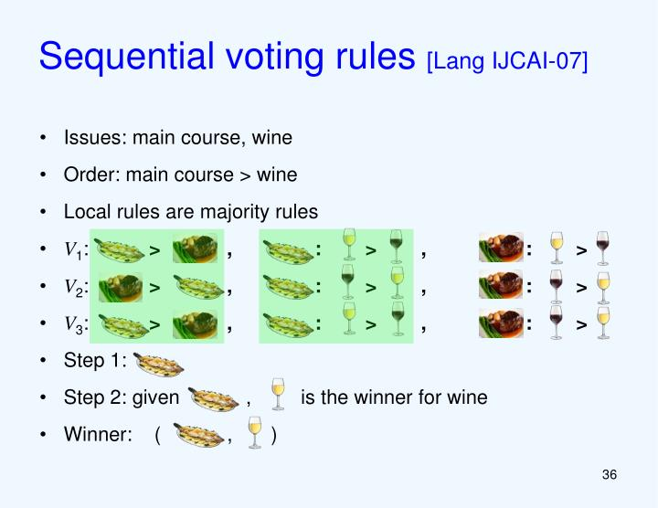 Sequential voting rules