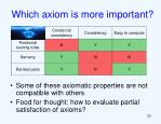 which axiom is more important