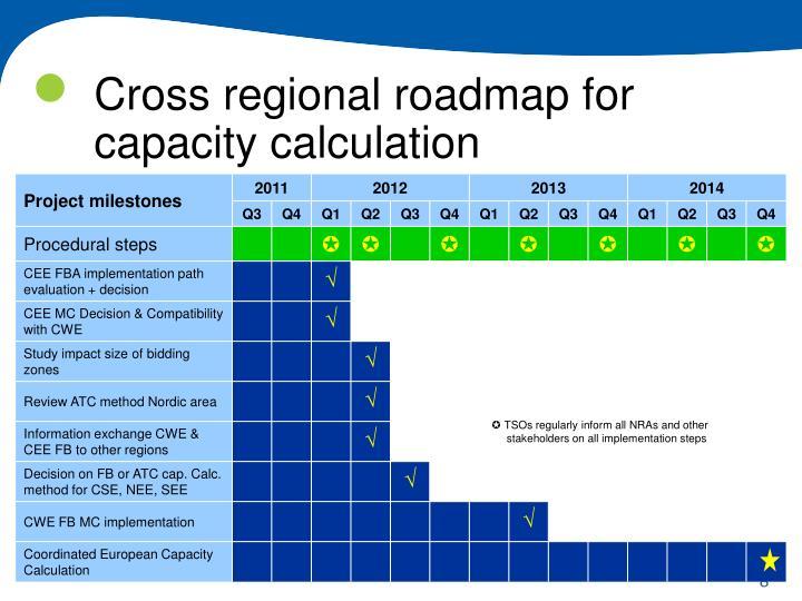 Cross regional roadmap for capacity calculation