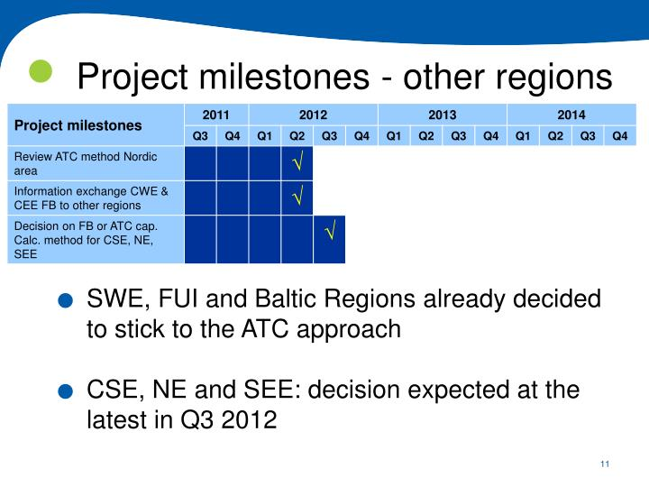 Project milestones - other regions