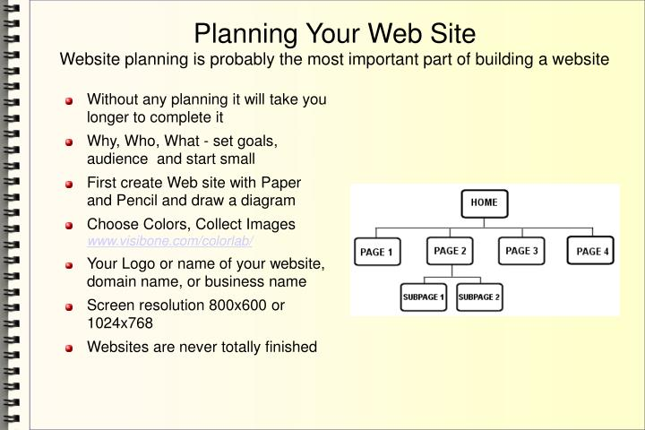 Planning Your Web Site