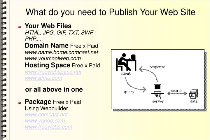 What do you need to publish your web site