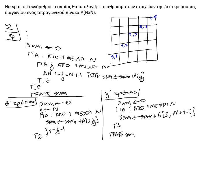 Να γραφτεί αλγόριθμος ο οποίος θα υπολογίζει το άθροισμα των στοιχείων της δευτερεύουσας διαγωνίου ενός τετραγωνικού πίνακα Α(ΝxN).